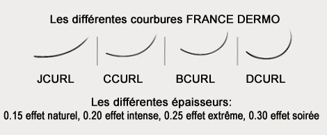 extensions_de_cils_courbures